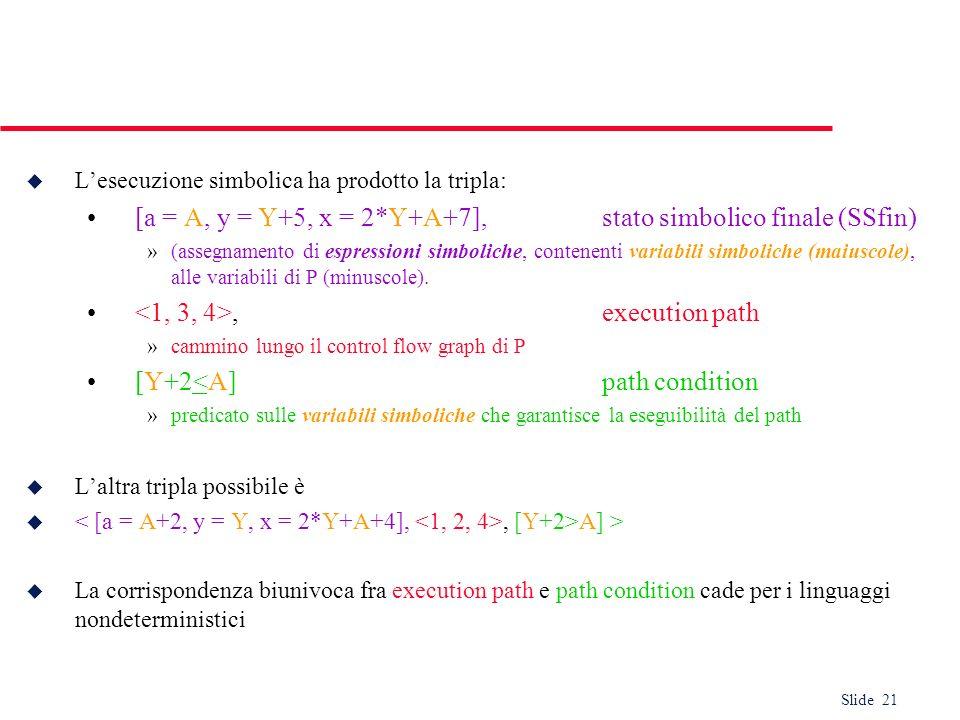 [a = A, y = Y+5, x = 2*Y+A+7], stato simbolico finale (SSfin)